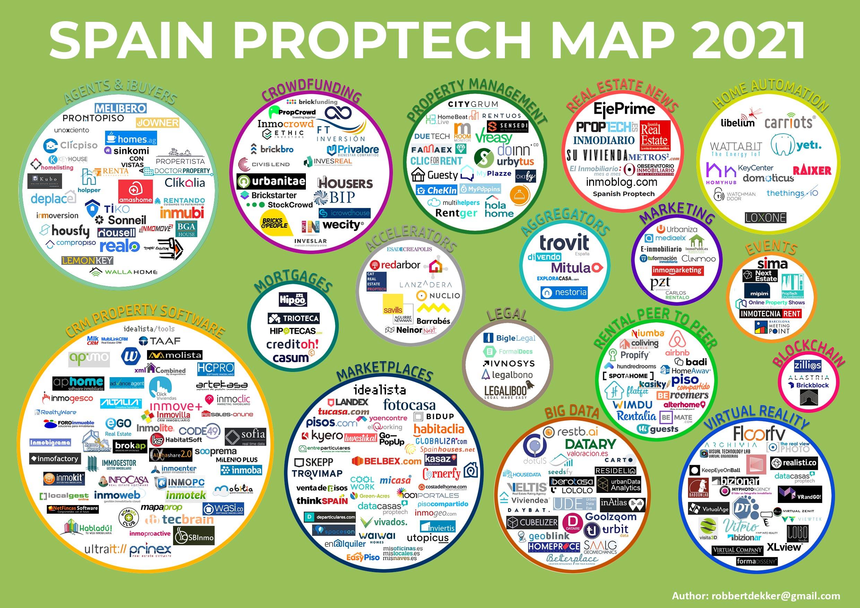 mapa-proptech-2021