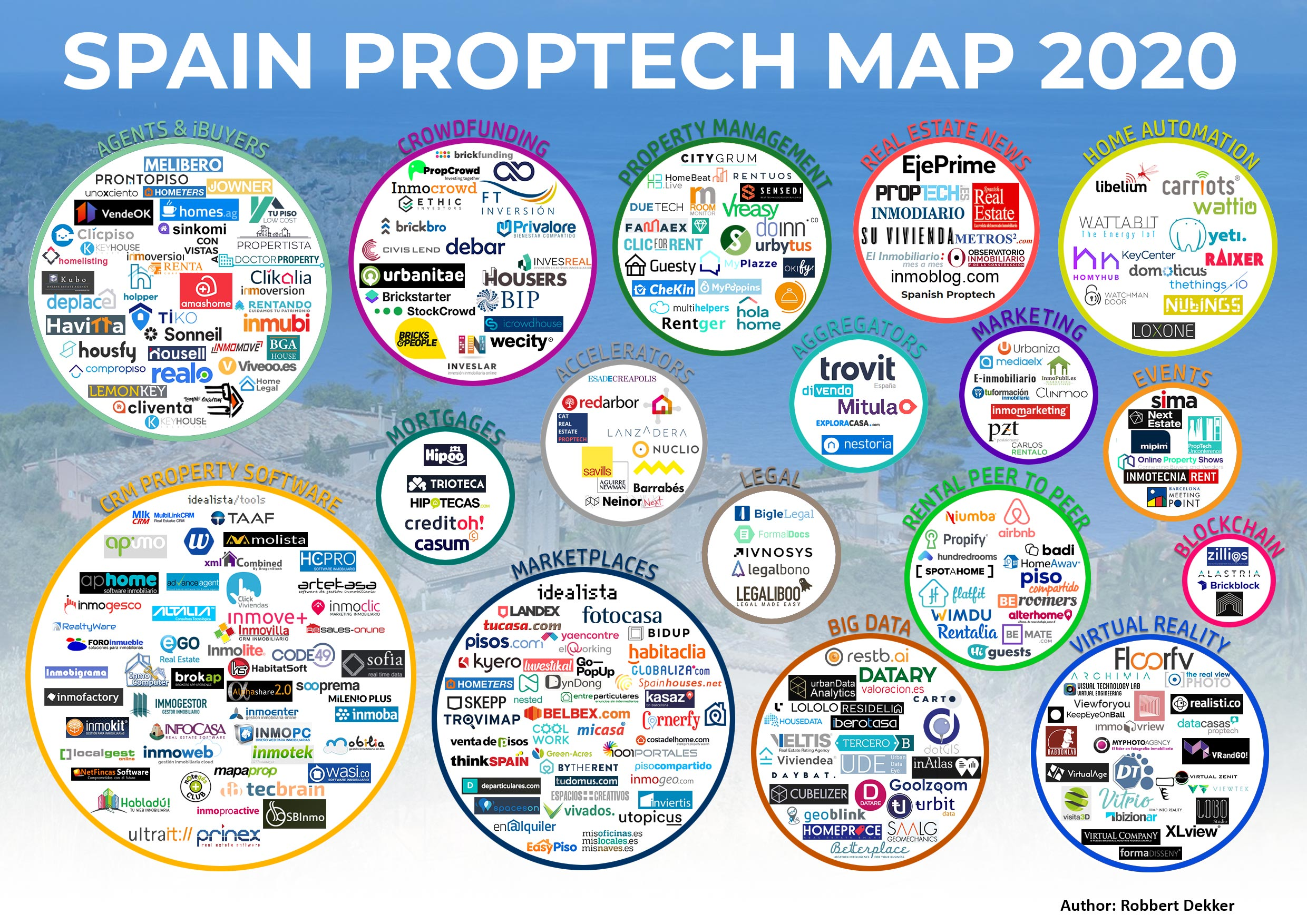 spain-proptech-map